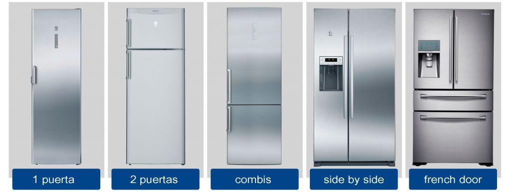 Los mejores frigoríficos